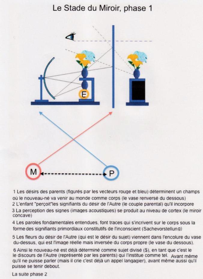 estagio-do-espelho-matema-esquema-ótico-lacan